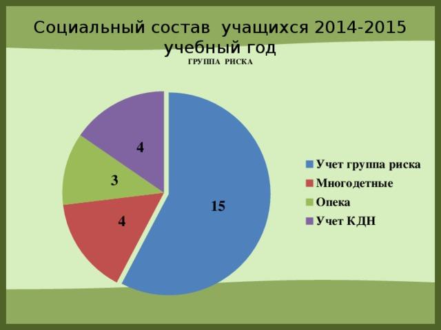 Социальный состав учащихся 2014-2015 учебный год  ГРУППА РИСКА