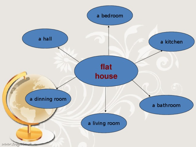 a  bedroom a  hall a  kitchen flat house a  dinning room a  bathroom a  living room