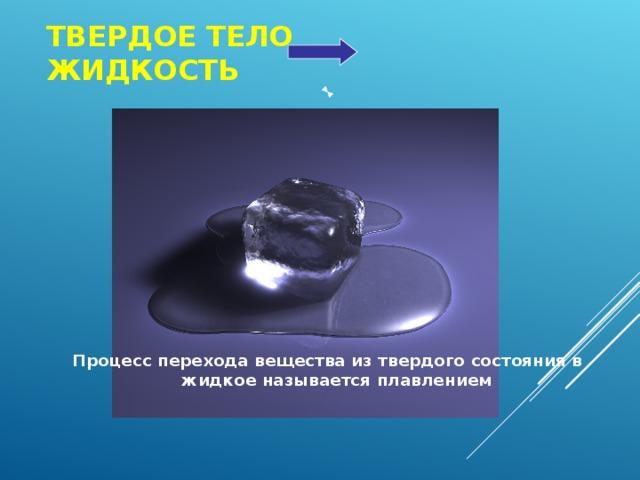 ТВЕРДОЕ ТЕЛО ЖИДКОСТЬ Процесс перехода вещества из твердого состояния в жидкое называется плавлением