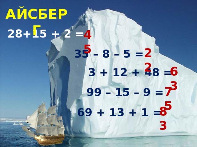 Делимое. Делитель АЙСБЕРГ 28+15 + 2 = 45 22 35 – 8 – 5 = 63 3 + 12 + 48 = 75 99 – 15 – 9 = 83 69 + 13 + 1 =