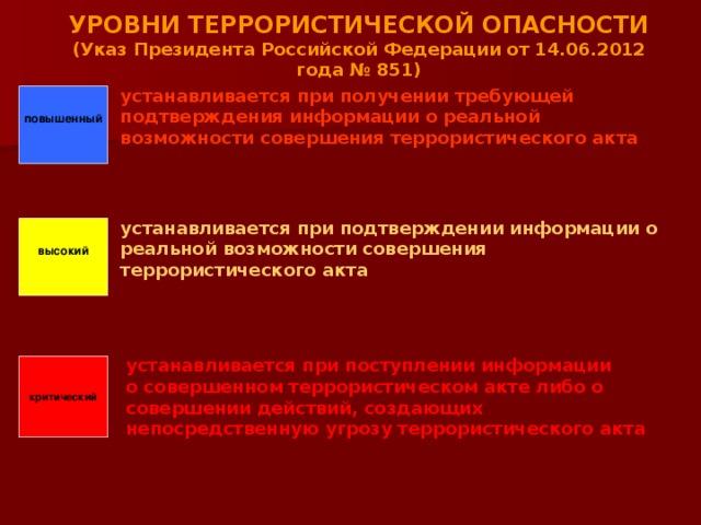 УРОВНИ ТЕРРОРИСТИЧЕСКОЙ ОПАСНОСТИ (Указ Президента Российской Федерации от 14.06.2012 года № 851) устанавливается при получении требующей подтверждения информации о реальной возможности совершения террористического акта повышенный устанавливается при подтверждении информации о реальной возможности совершения террористического акта высокий устанавливается при поступлении информации осовершенном террористическом акте либо о совершении действий, создающих непосредственную угрозу террористического акта критический