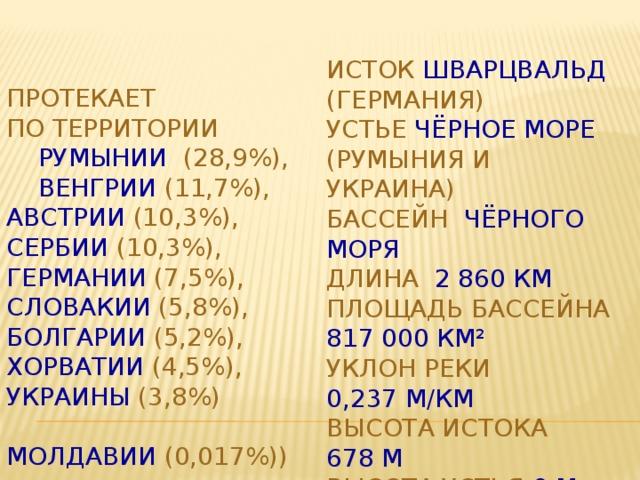 Протекает потерритории  Румынии  (28,9%),  Венгрии (11,7%), Австрии (10,3%), Сербии (10,3%), Германии (7,5%), Словакии (5,8%), Болгарии (5,2%), Хорватии (4,5%), Украины (3,8%)  Молдавии (0,017%)) Исток Шварцвальд (Германия) Устье Чёрное море (Румыния и Украина) Бассейн Чёрного моря Длина 2 860км Площадьбассейна 817 000км² Уклонреки 0,237м/км Высотаистока 678м Высотаустья 0м