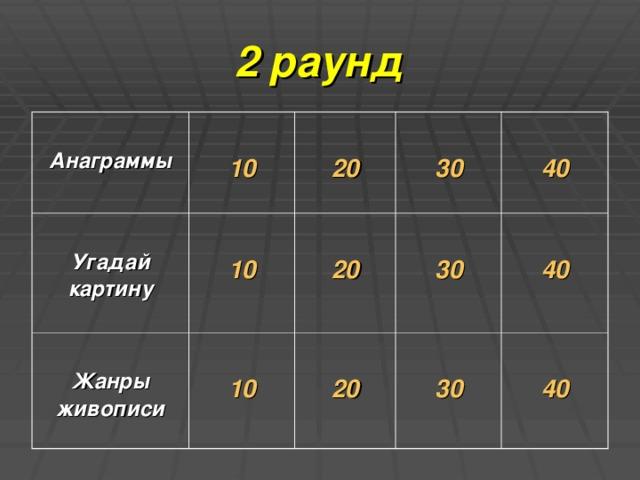 2 раунд  Анаграммы   10  Угадай картину   20  10  Жанры живописи  30  10  20  40  30  20  30  40  40