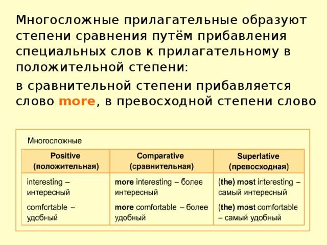 Многосложные прилагательные образуют степени сравнения путём прибавления специальных слов к прилагательному в положительной степени:  в сравнительной степени прибавляется слово more , в превосходной степени слово most .