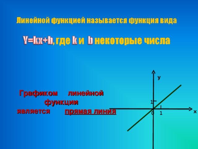у Графиком линейной функции  является прямая линия 1 х 1 0