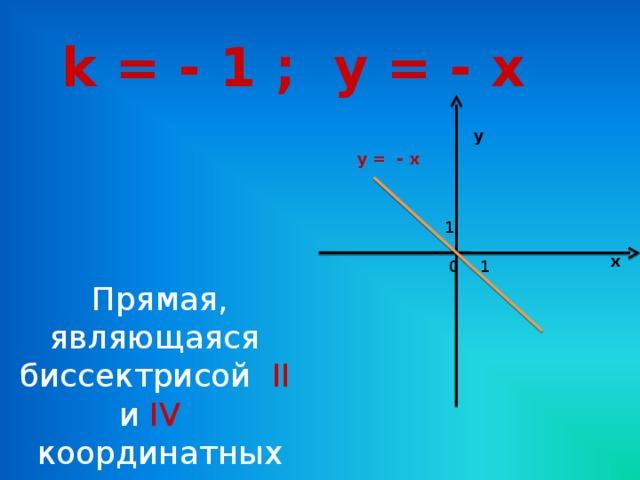 k = - 1 ; y = - x у у =  - x 1 х 1 0 Прямая, являющаяся биссектрисой II и  IV   координатных углов