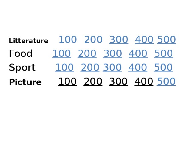 Litterature   100  200 300  400  500 Food 100  200  300  400  500 Sport 100   200  300  400  500 Picture   100  200  300  400  500