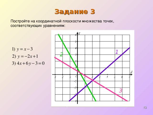 Задание 3 Постройте на координатной плоскости множества точек, соответствующих уравнениям: 1 2 3