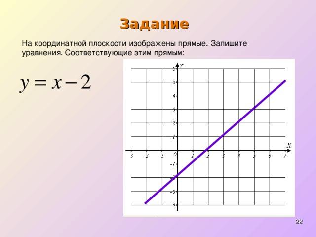Задание На координатной плоскости изображены прямые. Запишите уравнения. Соответствующие этим прямым:
