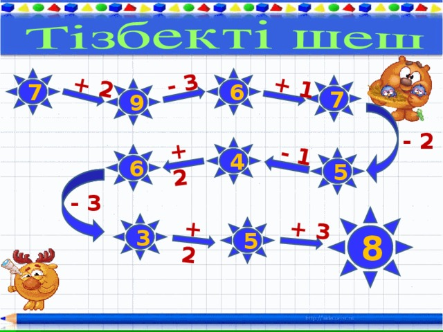 + 2 - 3 + 1 - 1 + 2 +2 + 3  7 6   7 9 - 2   4  6 5 - 3    3 5 8