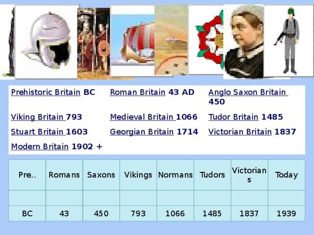 Prehistoric Britain  BC Roman Britain  43 AD Viking Britain 793 Stuart Britain 1603 Anglo Saxon Britain 450 Medieval Britain 1066 Georgian Britain  1714 Tudor Britain  1485 Modern Britain  1902 + Victorian Britain  1837 Pre.. Romans Saxons BC Vikings 43 Normans 450 793 Tudors 1066 Victorians Today 1485 1837 1939