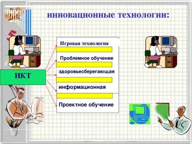 инновационные технологии: Игровая технология Проблемное обучение  здоровьесберегающая ИКТ информационная  Проектное обучение