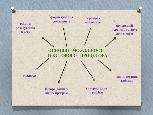 форматування документів перевірка правопису ввід та редагування тексту попередній перегляд та друк документів Основні можливості  текстового процесора макроси використання таблиць використання графіки імпорт даних з інших програм