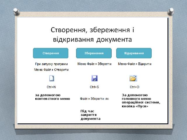 За допомогою головного меню операційної системи, кнопка «Пуск» за допомогою контекстного меню Під час закриття документа
