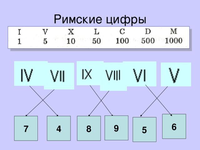 Римские цифры 6 9 4 8 7 5