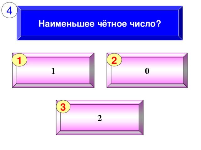 4 Наименьшее чётное число? 0 1 2 1 2 3