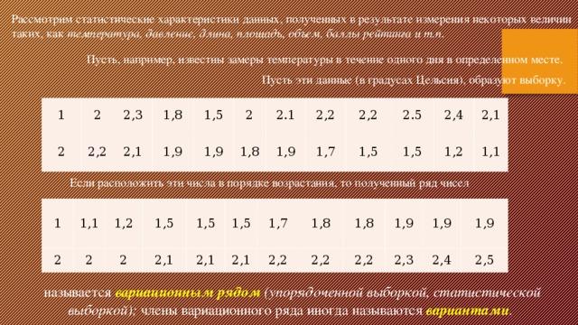 Рассмотрим статистические характеристики данных, полученных в результате измерения некоторых величин таких, как температура, давление, длина, площадь, объем, баллы рейтинга и т.п . Пусть, например, известны замеры температуры в течение одного дня в определенном месте. Пусть эти данные (в градусах Цельсия), образуют выборку. 1 2 2 2,2 2,3 1,8 2,1 1,9 1,5 1,9 2 1,8 2.1 1,9 2,2 1,7 2,2 2.5 1,5 1,5 2,4 2,1 1,2 1,1 Если расположить эти числа в порядке возрастания, то полученный ряд чисел 1 1,1 2 1,2 2 1,5 2 1,5 2,1 2,1 1,5 1,7 2,1 1,8 2,2 1,8 2,2 1,9 2,2 1,9 2,3 1,9 2,4 2,5 называется вариационным рядом  (упорядоченной выборкой, статистической выборкой); члены вариационного ряда иногда называются вариантами .