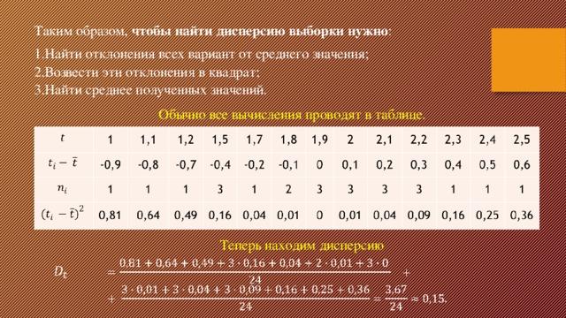 Таким образом, чтобы найти дисперсию выборки нужно : Найти отклонения всех вариант от среднего значения; Возвести эти отклонения в квадрат; Найти среднее полученных значений. Обычно все вычисления проводят в таблице . Теперь находим дисперсию