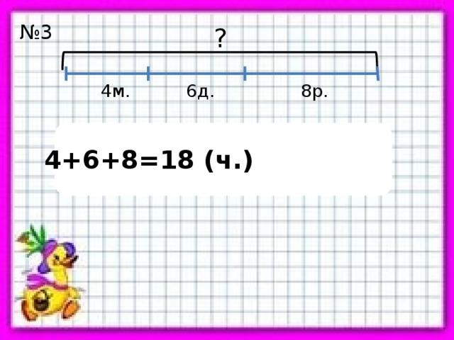 № 3 ? 4м. 6д. 8р. 4+6+8=18 (ч.) ?