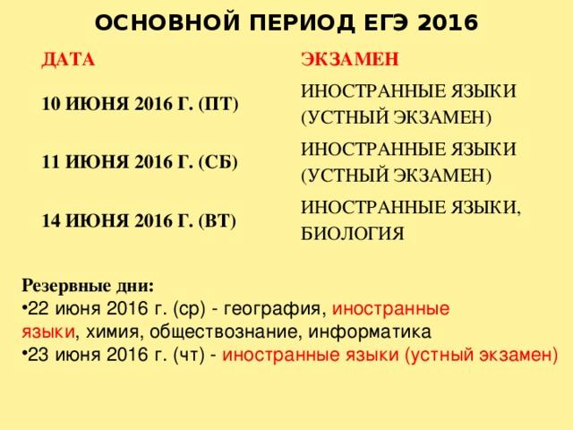 ОСНОВНОЙ ПЕРИОД ЕГЭ 2016   ДАТА ЭКЗАМЕН 10 ИЮНЯ 2016 Г. (ПТ) ИНОСТРАННЫЕ ЯЗЫКИ (УСТНЫЙ ЭКЗАМЕН) 11 ИЮНЯ 2016 Г. (СБ) ИНОСТРАННЫЕ ЯЗЫКИ (УСТНЫЙ ЭКЗАМЕН) 14 ИЮНЯ 2016 Г. (ВТ) ИНОСТРАННЫЕ ЯЗЫКИ, БИОЛОГИЯ Резервные дни: