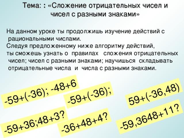 Тема: : «Сложение отрицательных чисел и чисел с разными знаками»   -59,3648+11? 59+(-36,48) -59+(-36); -59+36;48+3? -59+(-36); -48+6 -36+48+4? На данном уроке ты продолжишь изучение действий с  рациональными числами. Следуя предложенному ниже алгоритму действий, ты сможешь узнать о правилах сложения отрицательных  чисел; чисел с разными знаками; научишься складывать  отрицательные числа и числа с разными знаками.