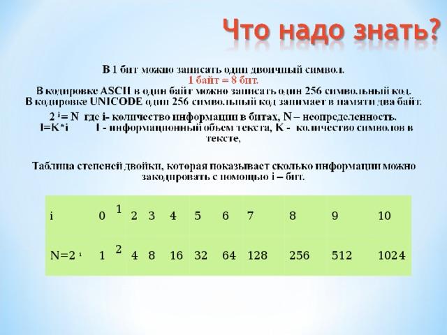 i 0 N=2 i  1 1 2 2 3 4 8 4 5 16 6 32 7 64 8 128 9 256 10 512 1024