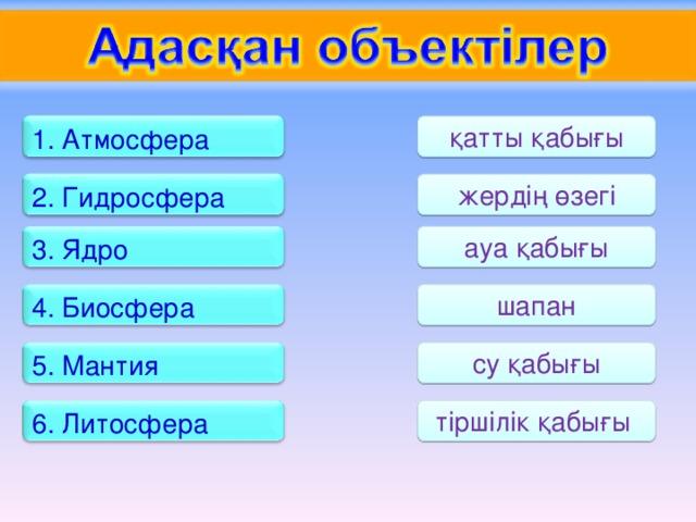 қатты қабығы 1. Атмосфера жердің өзегі 2. Гидросфера ауа қабығы 3. Ядро шапан 4. Биосфера су қабығы 5. Мантия тіршілік қабығы 6. Литосфера
