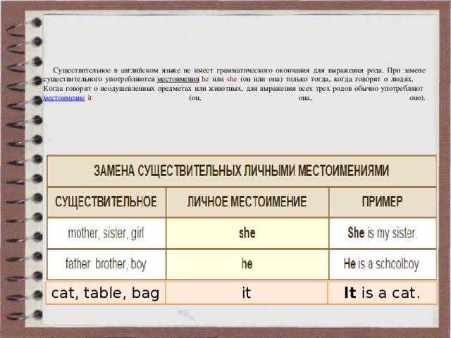 Существительное в английском языке не имеет грамматического окончания для выражения рода. При замене существительного употребляются местоимения  he или she (он или она) только тогда, когда говорят о людях.  Когда говорят о неодушевленных предметах или животных, для выражения всех трех родов обычно употребляют местоимение  it (он, она, оно).       cat, table, bag it It is a cat.