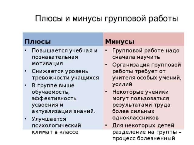 Модели групповой работы курсовая работа экономико математические модели
