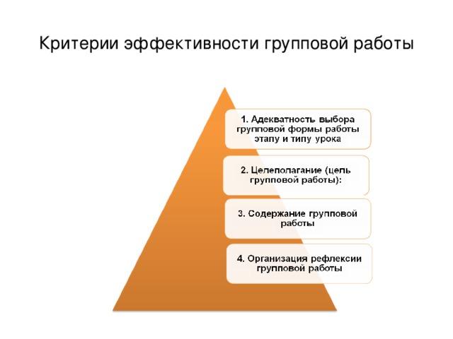 Девушка модель групповой работы учащихся фото берковой