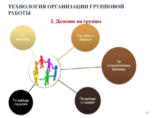 девушка модель групповой работы учащихся это
