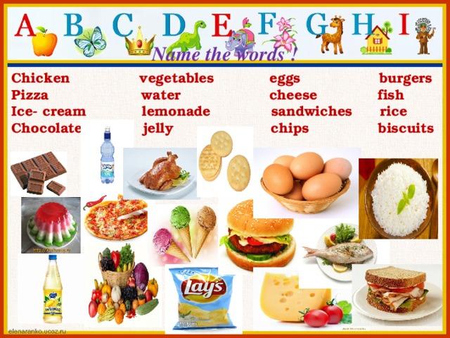 Моя любимая еда на английском языке