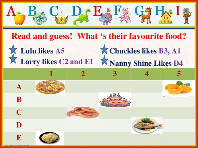 Read and guess! What 's their favourite food? Lulu likes A5  Chuckles likes B3, A1 Larry likes C2 and E1  Nanny Shine Likes D4 A 1 B 2 3 C 4 D E 5