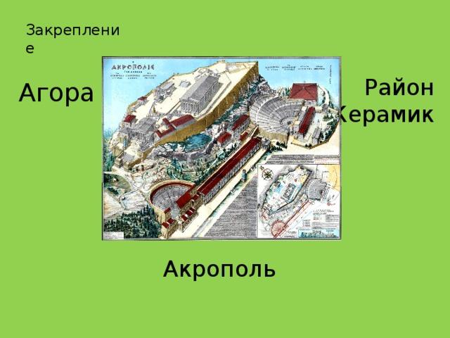 Акрополь Закрепление Район Керамик Агора