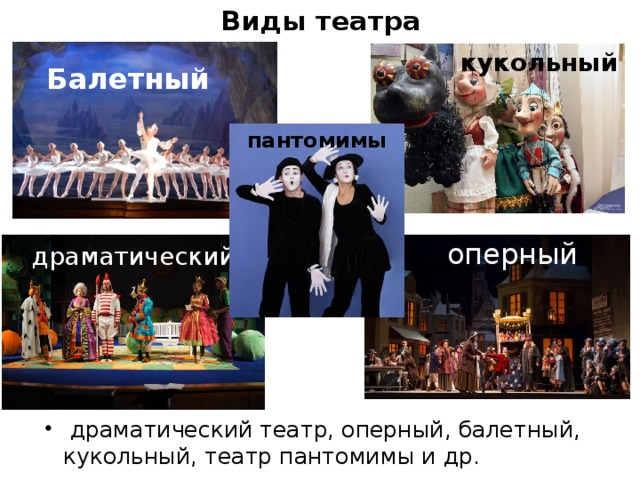 Виды театра кукольный Балетный пантомимы оперный драматический