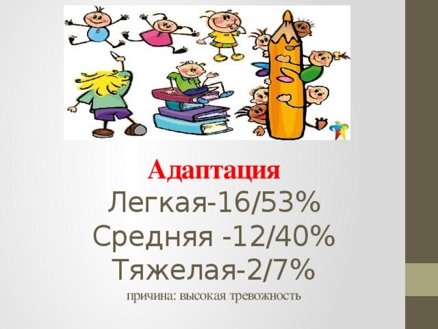 Адаптация  Легкая-16/53%  Средняя -12/40%  Тяжелая-2/7%  причина: высокая тревожность