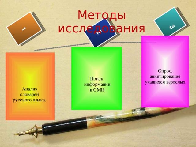 2 1  3 Методы исследования  Опрос, анкетирование учащихся взрослых  Поиск  информации  в СМИ Анализ словарей русского языка, 4