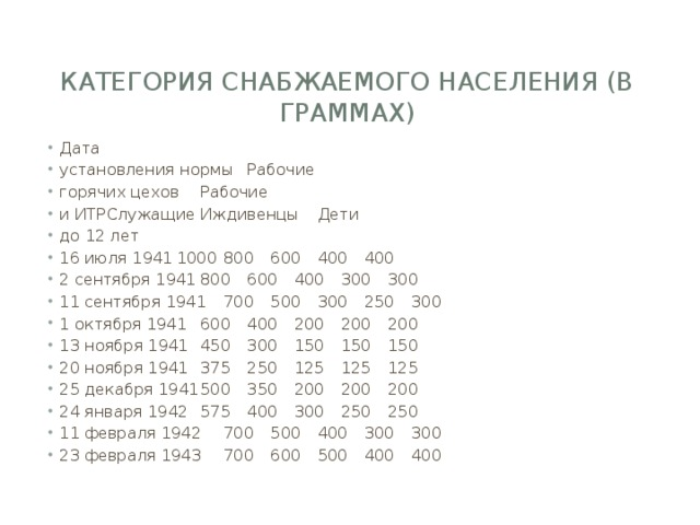Категория снабжаемого населения (в граммах)