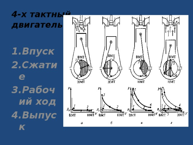 4-х тактный двигатель