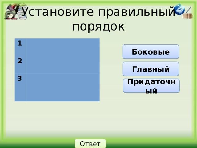 Установите правильный порядок 1  2  3  Боковые Главный Придаточный Ответ
