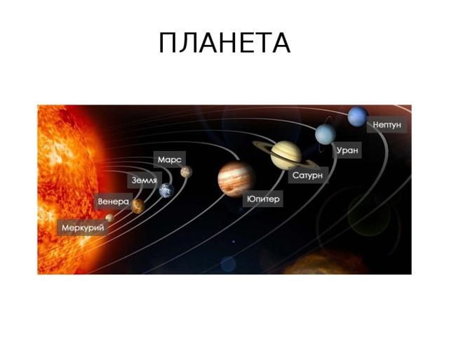 ПЛАНЕТА Земля -третья планета Солнечной системы, на первый взгляд ничем не примечательна .. Как и все планеты, она движется вокруг Солнца. Земля не только вращается вокруг Солнца, но и вокруг своей оси. Вращение вокруг своей оси вызывает смену дня и ночи, а наклон оси смену времен года. Земля обладает одной уникальной способностью - на ней есть жизнь. Однако при взгляде на Землю из космоса это не заметно. Хорошо видны облака, плавающие в атмосфере, сквозь просветы в них различимы материки. Большая часть Земли покрыта океанами(70%), а остальное пространства составляют континенты и острова. Для существования всех форм жизни крайне необходима жидкая вода, но на сегодняшний день воду в таком состоянии можно встретить лишь на Земле и ни на какой другой планете.