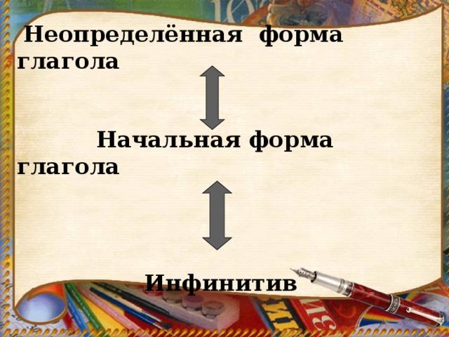 Неопределённая форма глагола   Начальная форма глагола   Инфинитив