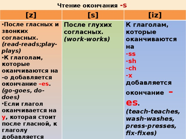 Чтение окончания  -s [z] После гласных и звонких согласных. [s] После глухих согласных. (read-reads;play-plays) [iz] К глаголам, которые оканчиваются на -o добавляется окончание –es . К глаголам, которые оканчиваются на (work-works) -ss (go-goes, do-does) Если глагол оканчивается на y , которая стоит после гласной, к глаголу добавляется окончание –es . ( y меняется на i ) -sh -ch (fly-flies) -x  добавляется окончание –es . (teach-teaches, wash-washes, press-presses, fix-fixes)