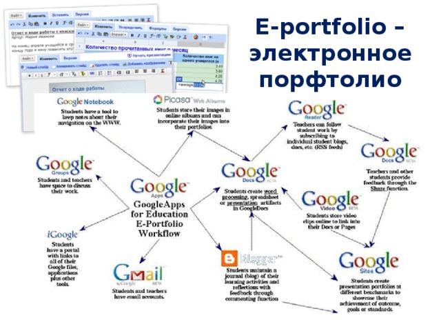 Е -portfolio –  электронное  порфтолио