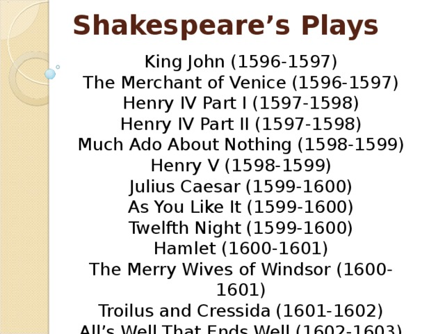 Shakespeare's Plays King John (1596-1597)  The Merchant of Venice (1596-1597)  Henry IV Part I (1597-1598)  Henry IV Part II (1597-1598)  Much Ado About Nothing (1598-1599)  Henry V (1598-1599)  Julius Caesar (1599-1600)  As You Like It (1599-1600)  Twelfth Night (1599-1600)  Hamlet (1600-1601)  The Merry Wives of Windsor (1600-1601)  Troilus and Cressida (1601-1602)  All's Well That Ends Well (1602-1603)
