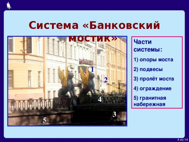 Система «Банковский мостик»  Части системы: 1) опоры моста 2) подвесы 3) пролёт моста 4) ограждение 5) гранитная набережная 1 2 4 3 5