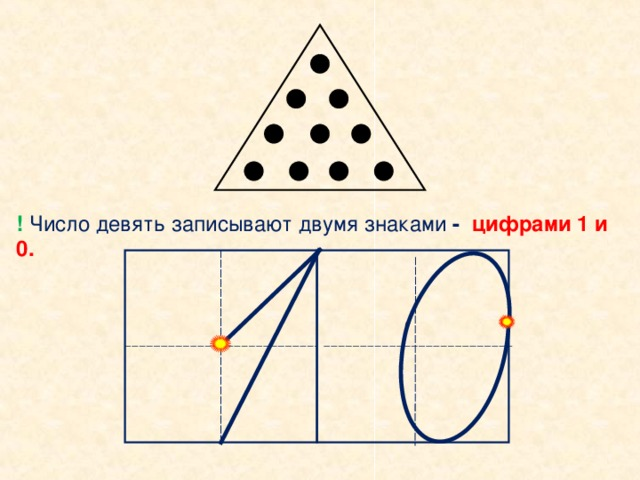 ! Число девять записывают двумя знаками - цифрами 1 и 0.