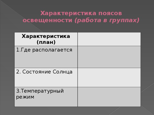 Характеристика поясов освещенности (работа в группах) Характеристика (план) 1.Где располагается 2. Состояние Солнца 3.Температурный режим