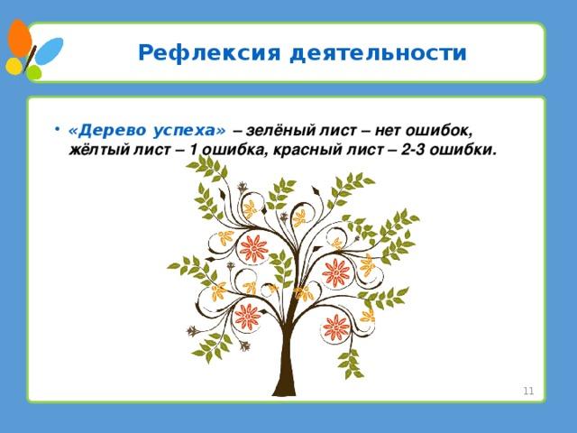 Рефлексия деятельности «Дерево успеха» – зелёный лист – нет ошибок, жёлтый лист – 1 ошибка, красный лист – 2-3 ошибки.