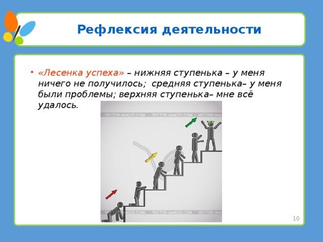 Рефлексия деятельности «Лесенка успеха» – нижняя ступенька – у меня ничего не получилось; средняя ступенька– у меня были проблемы; верхняя ступенька– мне всё удалось.